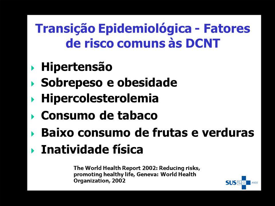 Transição Epidemiológica - Fatores de risco comuns às DCNT