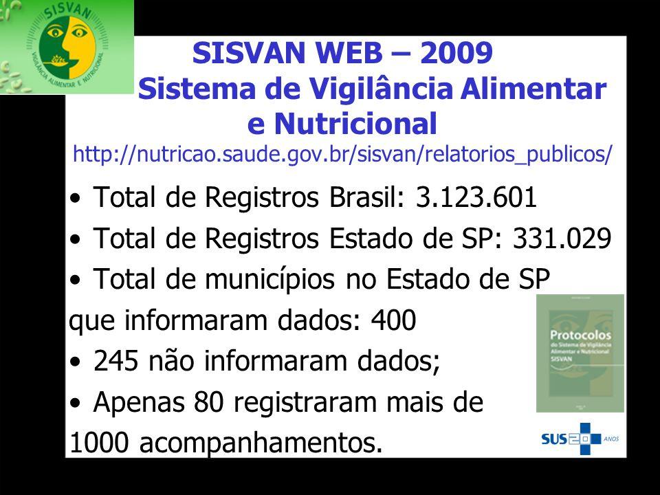 SISVAN WEB – 2009 Sistema de Vigilância Alimentar e Nutricional http://nutricao.saude.gov.br/sisvan/relatorios_publicos/