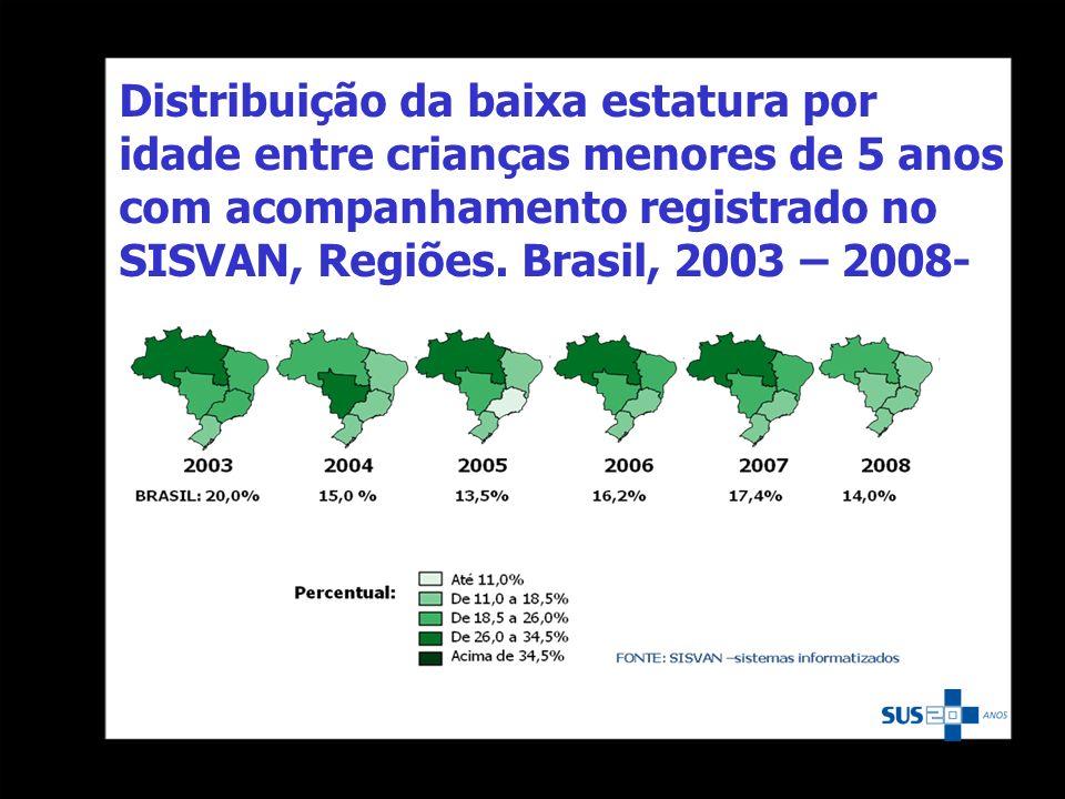 Distribuição da baixa estatura por idade entre crianças menores de 5 anos com acompanhamento registrado no SISVAN, Regiões.