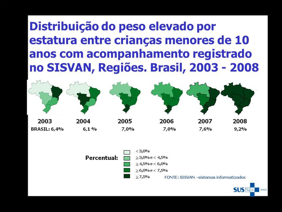 Distribuição do peso elevado por estatura entre crianças menores de 10 anos com acompanhamento registrado no SISVAN, Regiões.