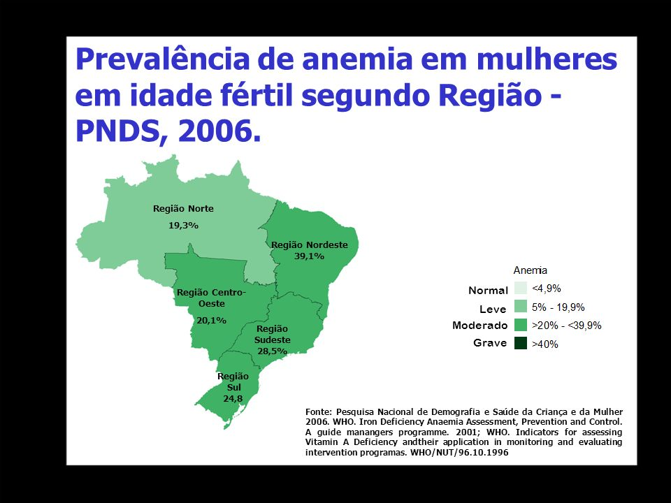 Prevalência de anemia em mulheres em idade fértil segundo Região - PNDS, 2006.