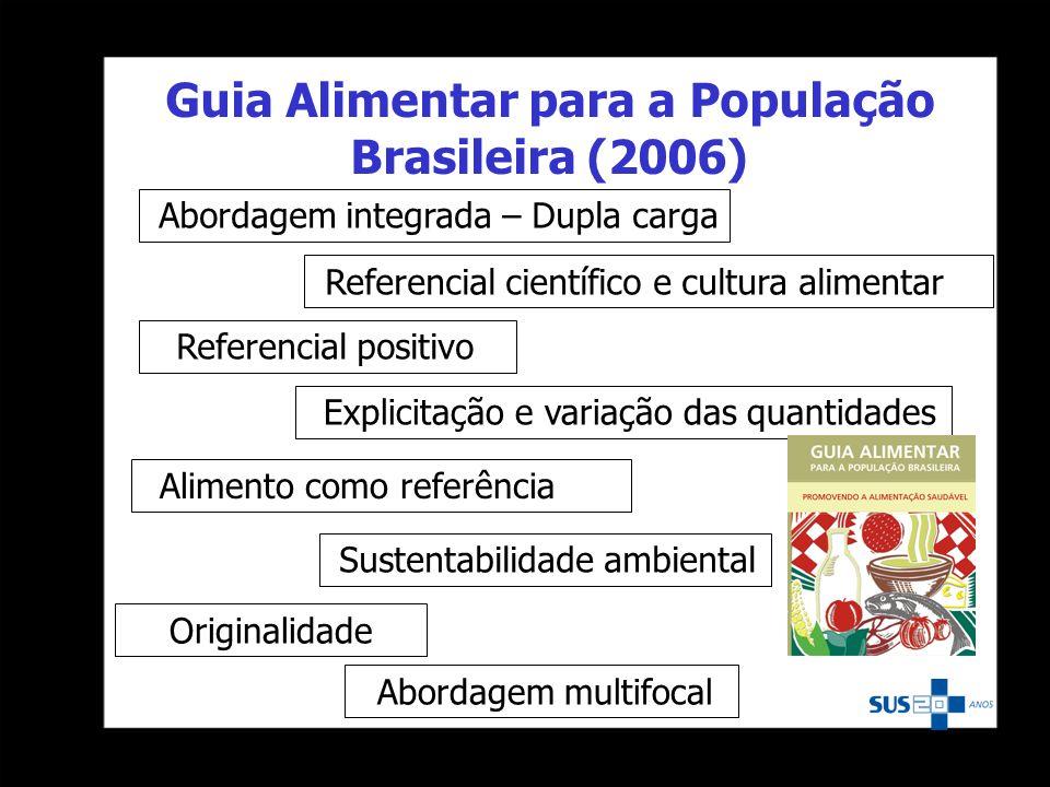 Guia Alimentar para a População Brasileira (2006)