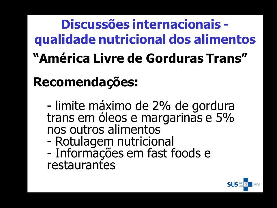 Discussões internacionais - qualidade nutricional dos alimentos