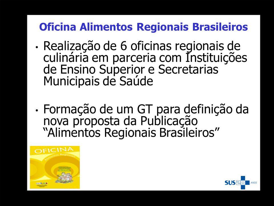 Oficina Alimentos Regionais Brasileiros