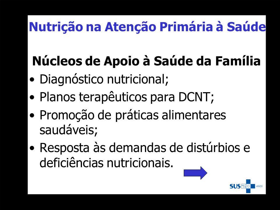 Nutrição na Atenção Primária à Saúde