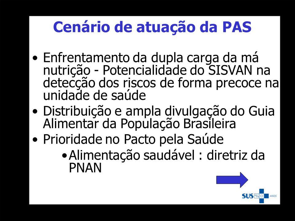 Cenário de atuação da PAS
