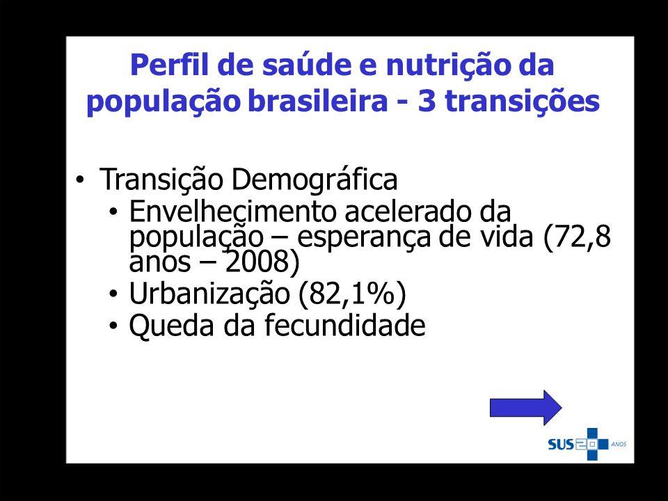Perfil de saúde e nutrição da população brasileira - 3 transições