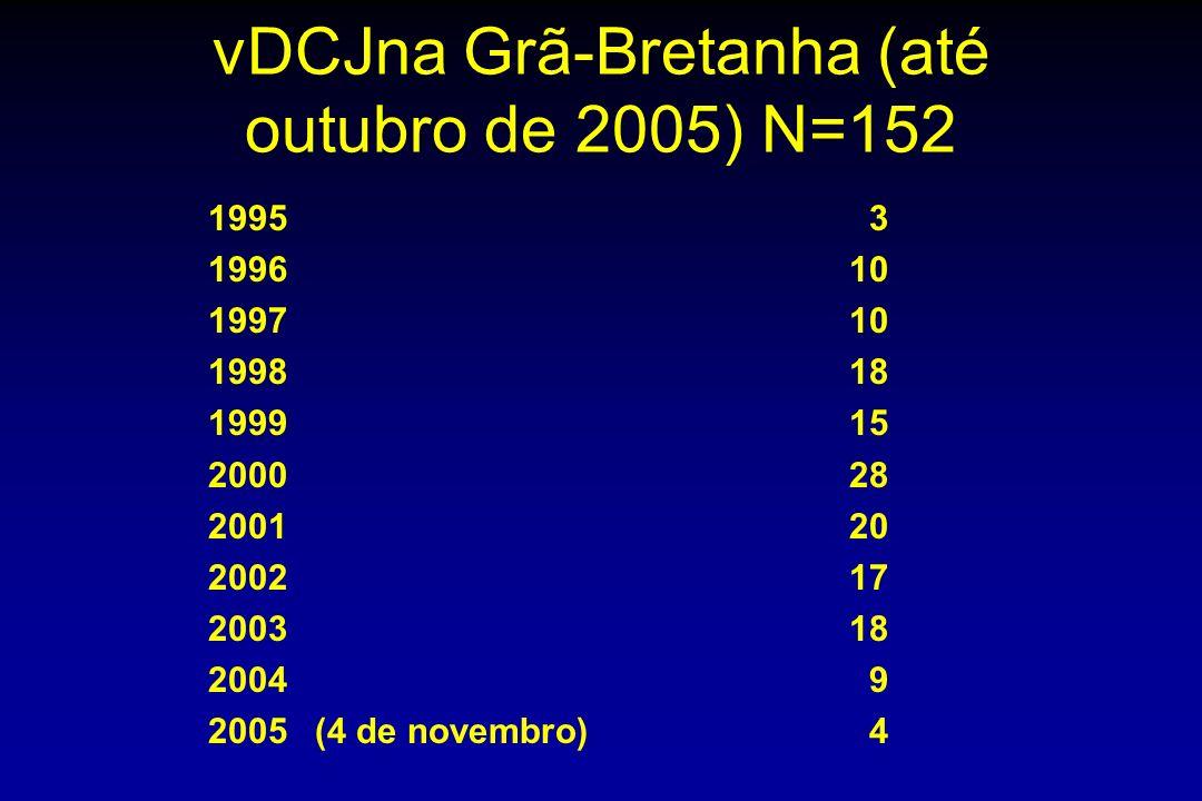 vDCJna Grã-Bretanha (até outubro de 2005) N=152