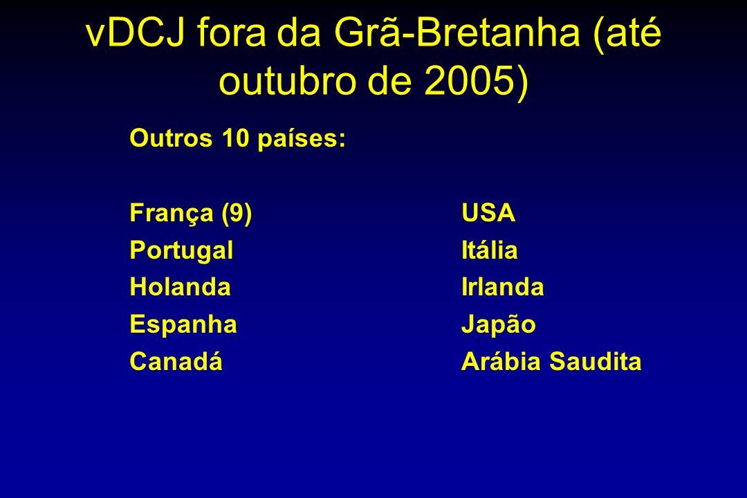 vDCJ fora da Grã-Bretanha (até outubro de 2005)