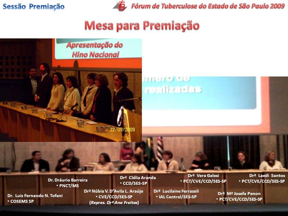 Mesa para Premiação Sessão Premiação Apresentação do Hino Nacional
