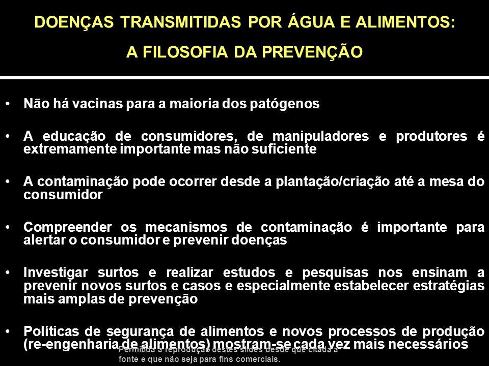 DOENÇAS TRANSMITIDAS POR ÁGUA E ALIMENTOS: A FILOSOFIA DA PREVENÇÃO