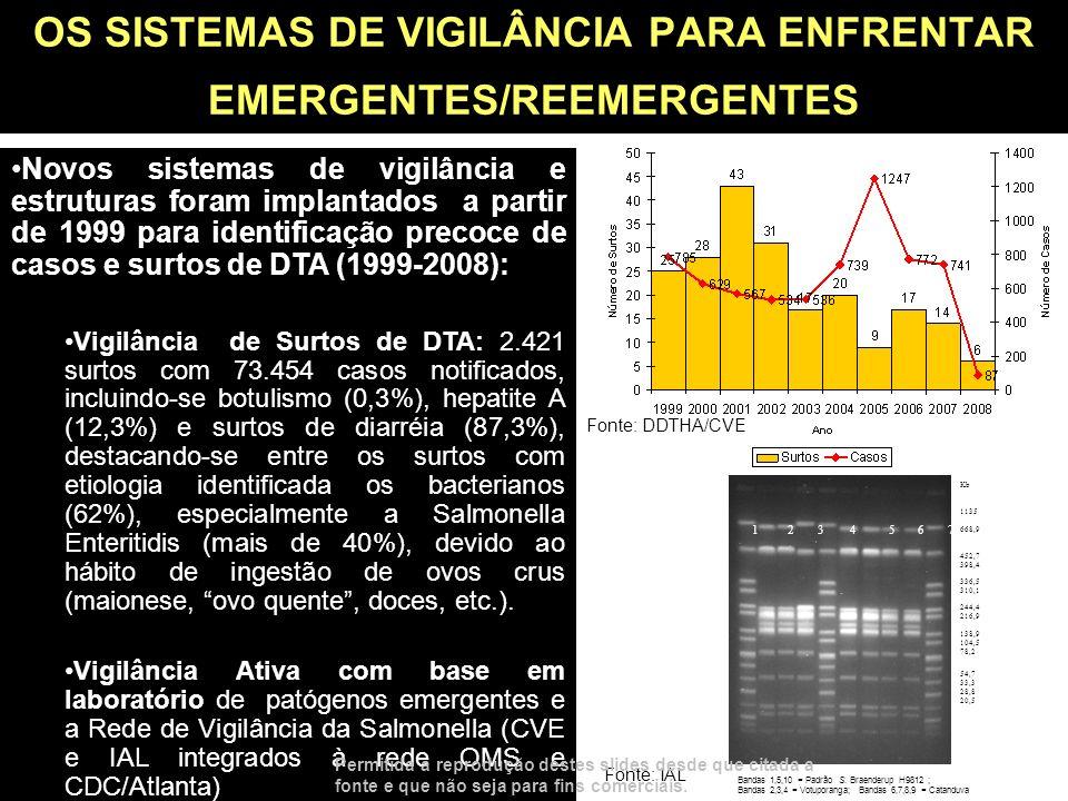 OS SISTEMAS DE VIGILÂNCIA PARA ENFRENTAR EMERGENTES/REEMERGENTES