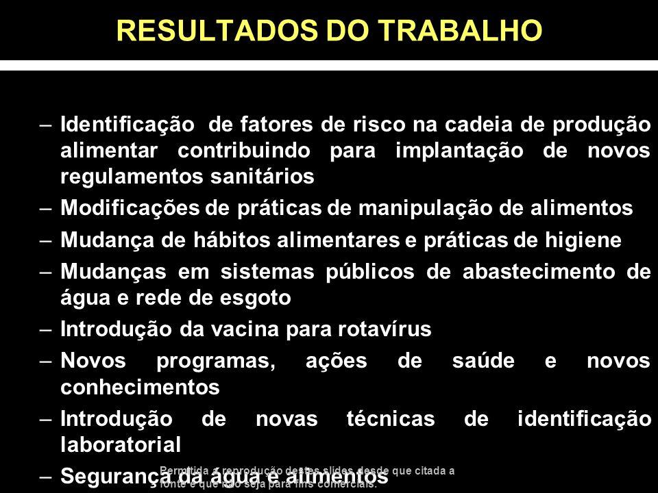 RESULTADOS DO TRABALHO