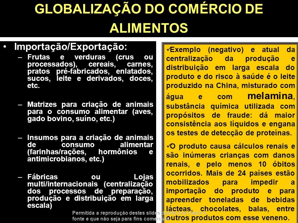 GLOBALIZAÇÃO DO COMÉRCIO DE ALIMENTOS