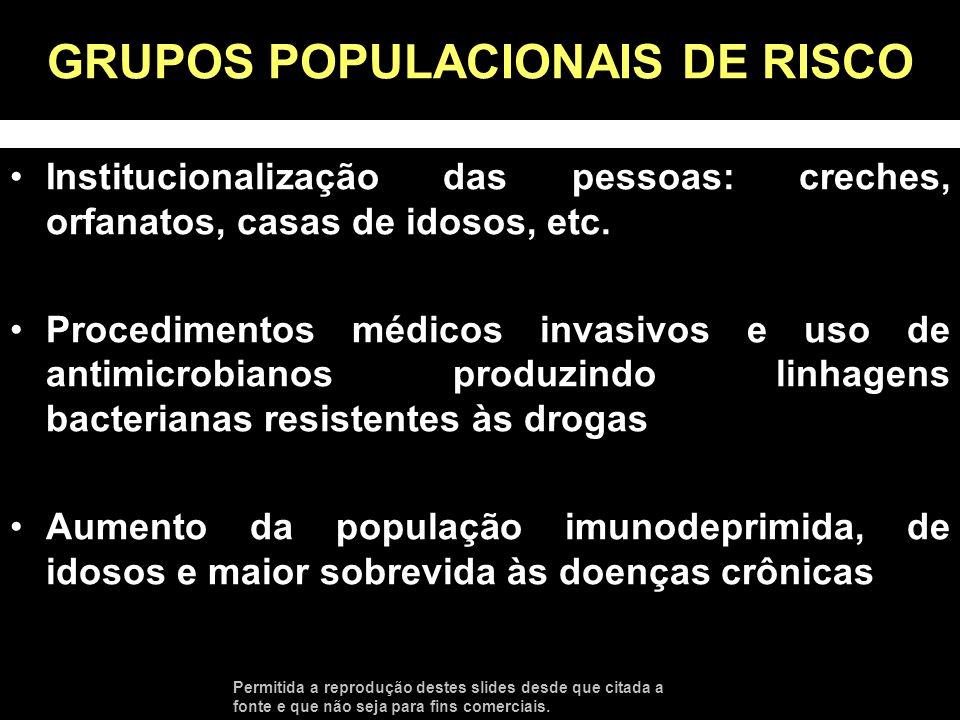 GRUPOS POPULACIONAIS DE RISCO