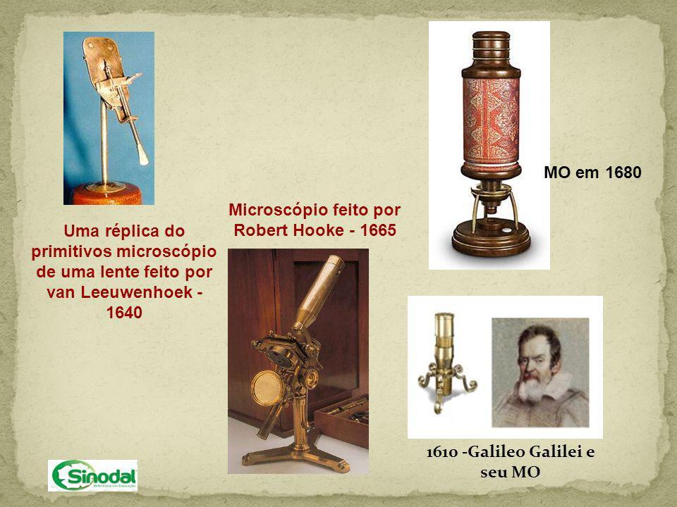 1610 -Galileo Galilei e seu MO