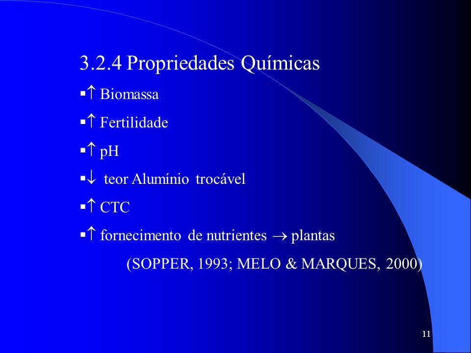 3.2.4 Propriedades Químicas