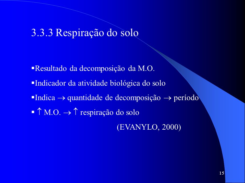 3.3.3 Respiração do solo Resultado da decomposição da M.O.