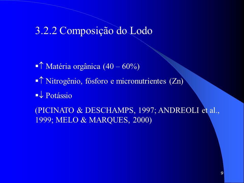 3.2.2 Composição do Lodo  Matéria orgânica (40 – 60%)