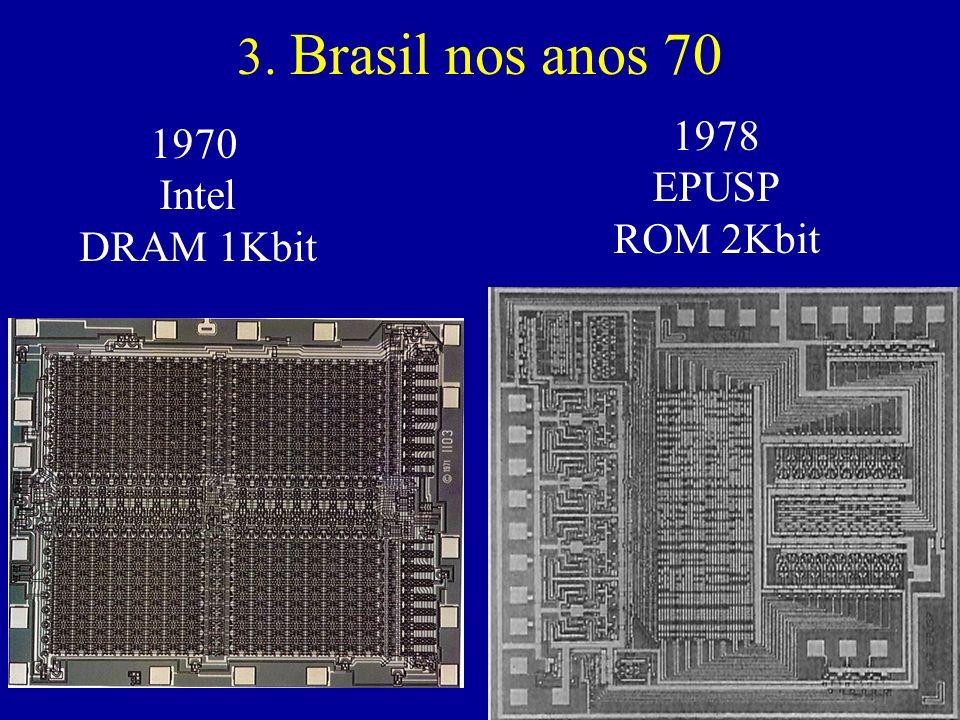 3. Brasil nos anos 70 1978 EPUSP ROM 2Kbit 1970 Intel DRAM 1Kbit