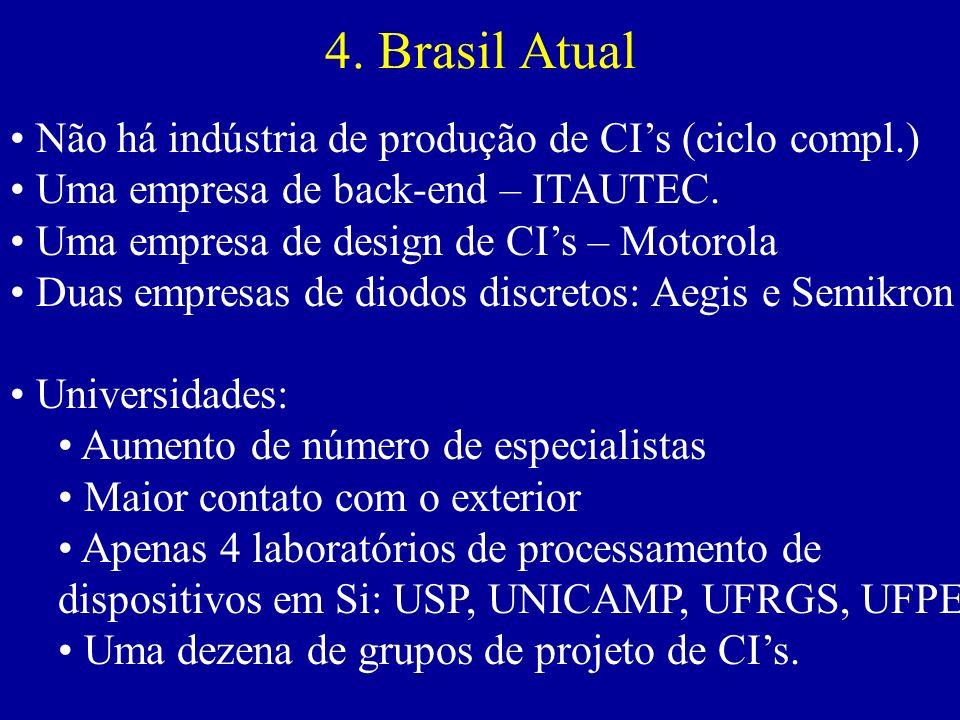 4. Brasil Atual Não há indústria de produção de CI's (ciclo compl.)
