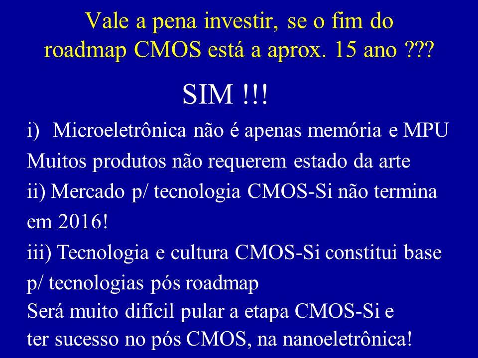 Vale a pena investir, se o fim do roadmap CMOS está a aprox. 15 ano