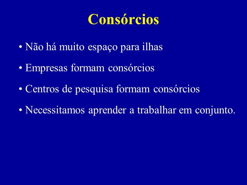 Consórcios Não há muito espaço para ilhas Empresas formam consórcios