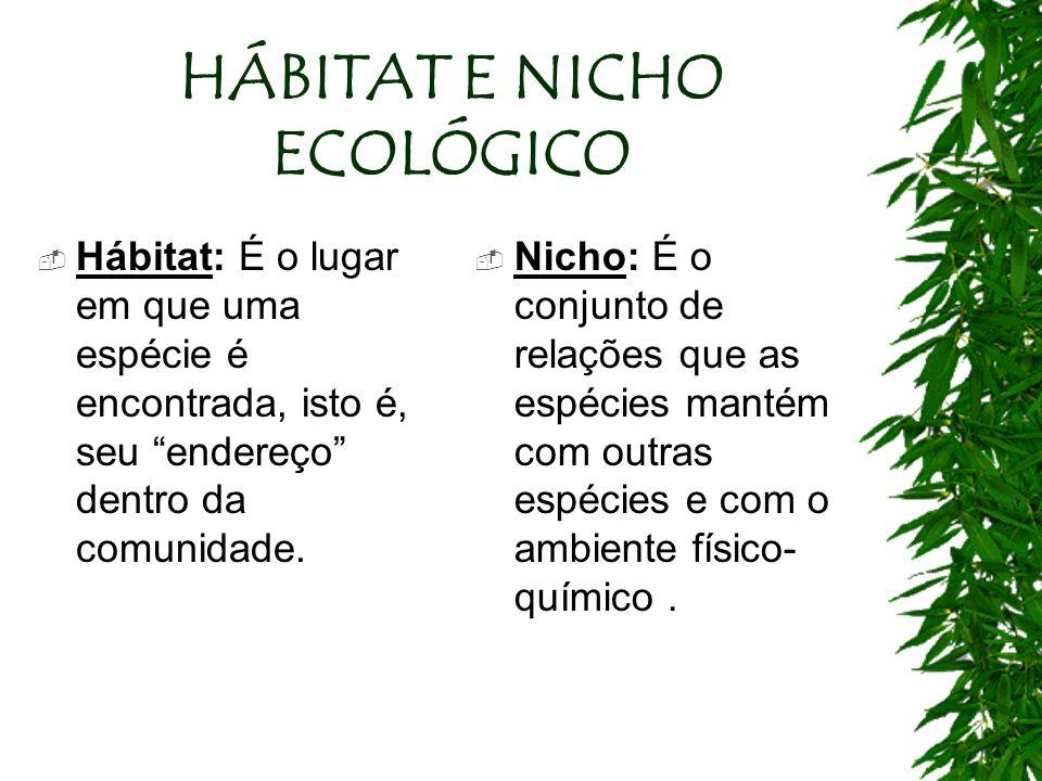 HÁBITAT E NICHO ECOLÓGICO
