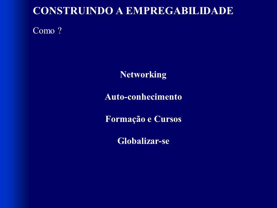 CONSTRUINDO A EMPREGABILIDADE
