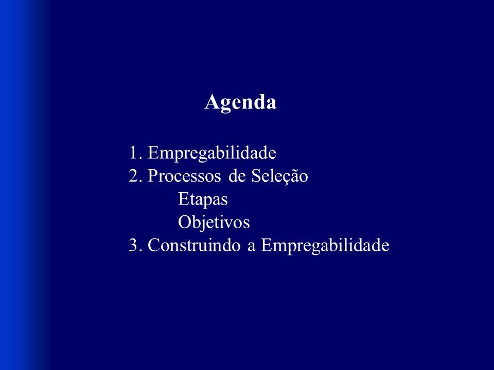 Agenda 1. Empregabilidade 2. Processos de Seleção Etapas Objetivos
