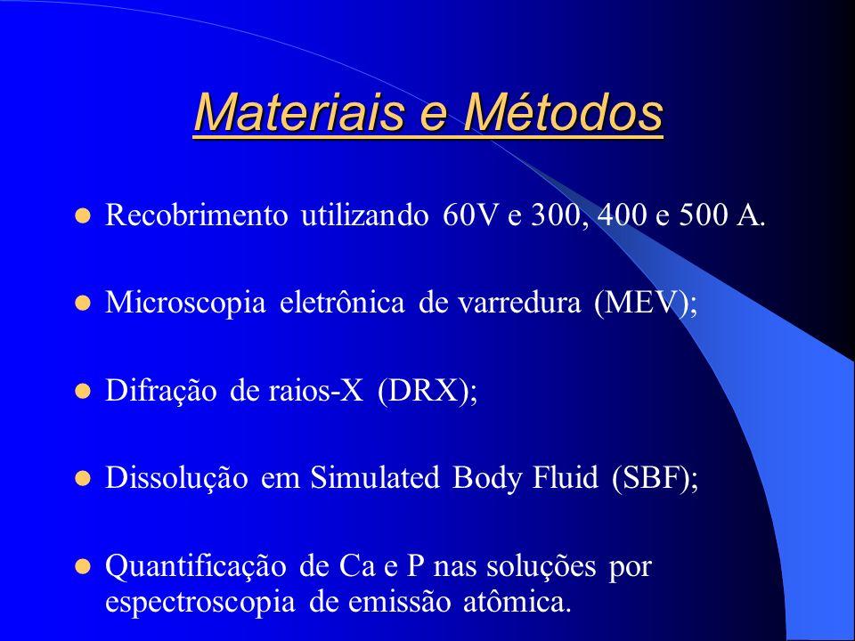 Materiais e Métodos Recobrimento utilizando 60V e 300, 400 e 500 A.