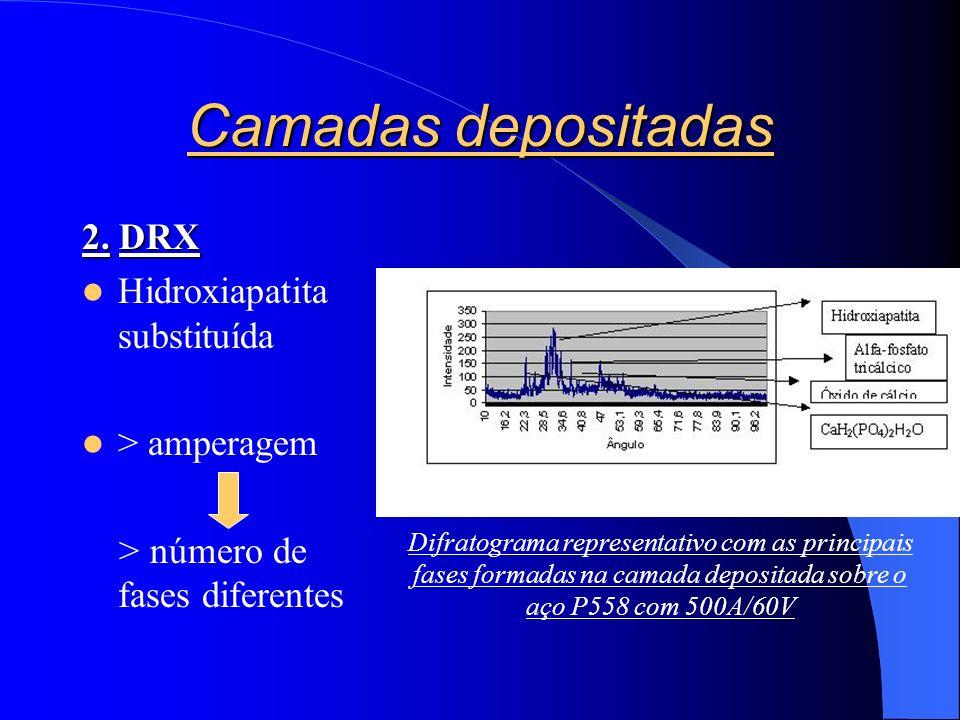 Camadas depositadas 2. DRX Hidroxiapatita substituída > amperagem