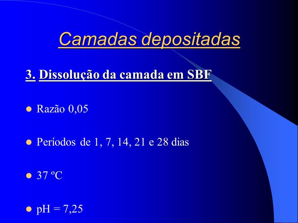 Camadas depositadas 3. Dissolução da camada em SBF Razão 0,05
