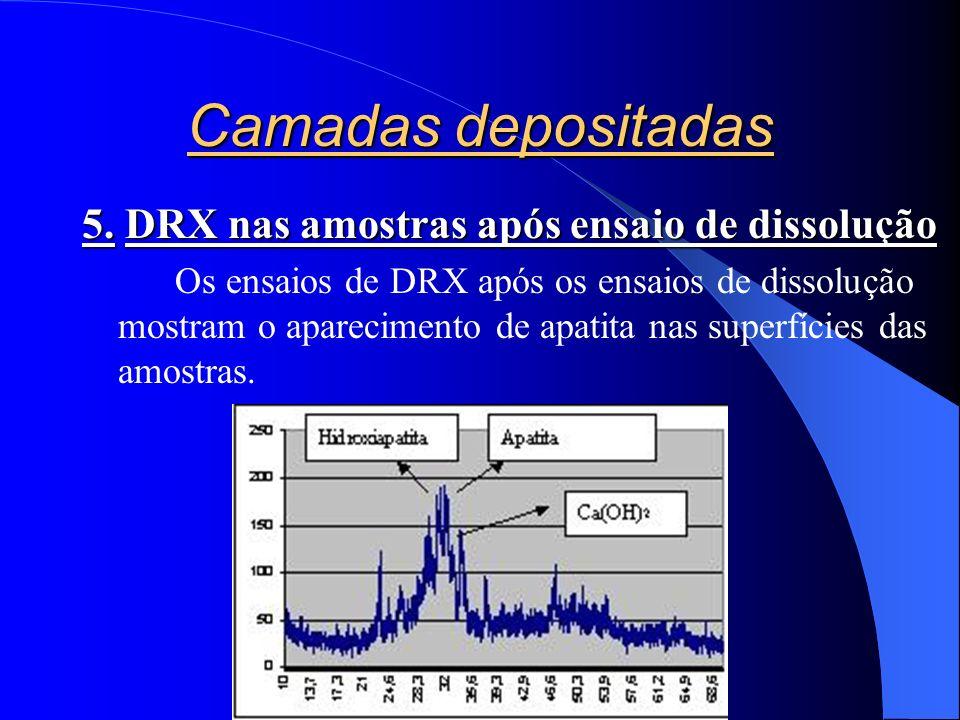 Camadas depositadas 5. DRX nas amostras após ensaio de dissolução