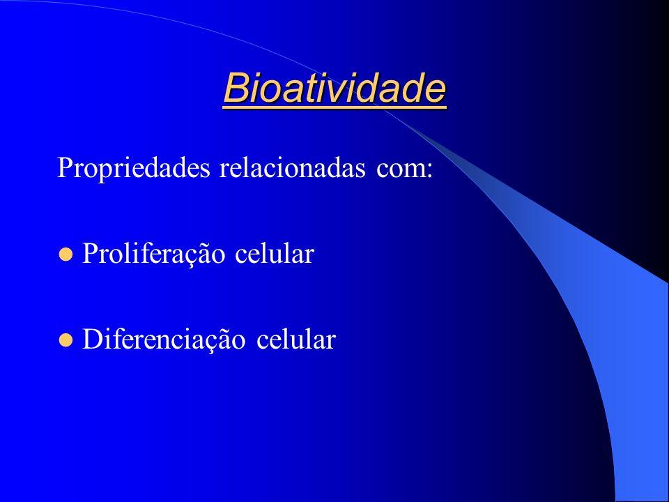 Bioatividade Propriedades relacionadas com: Proliferação celular