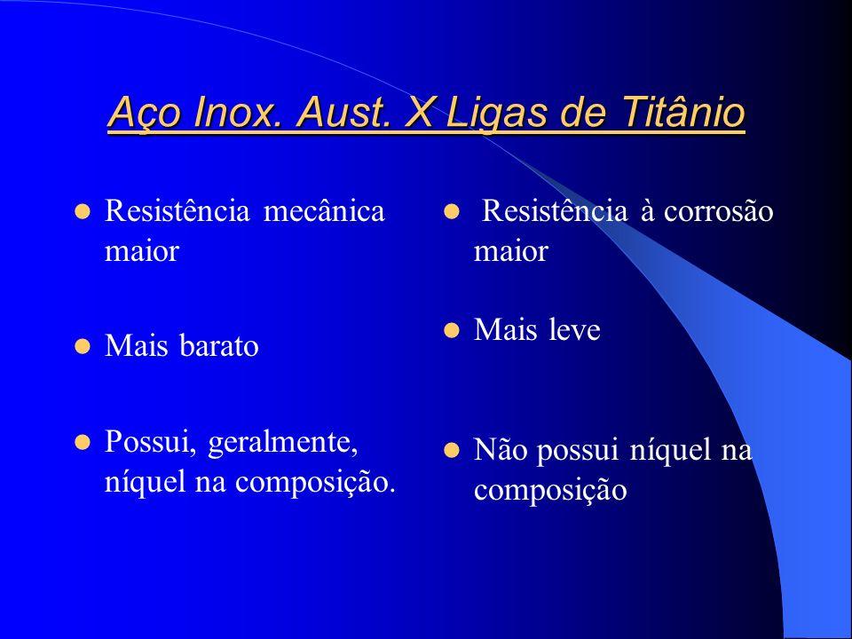 Aço Inox. Aust. X Ligas de Titânio