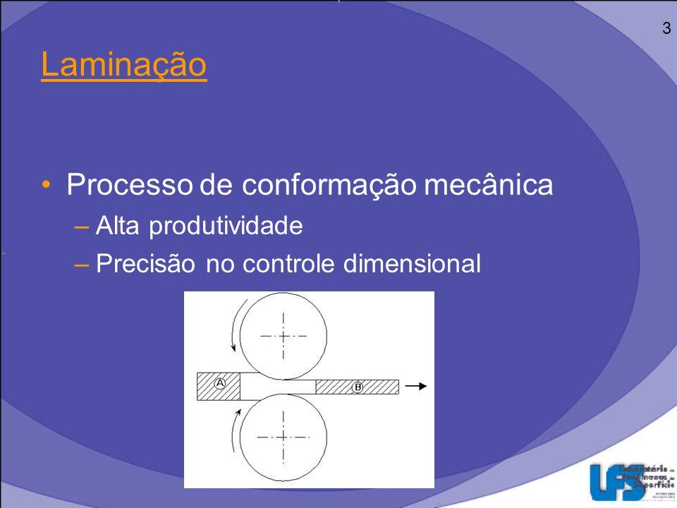 Laminação Processo de conformação mecânica Alta produtividade
