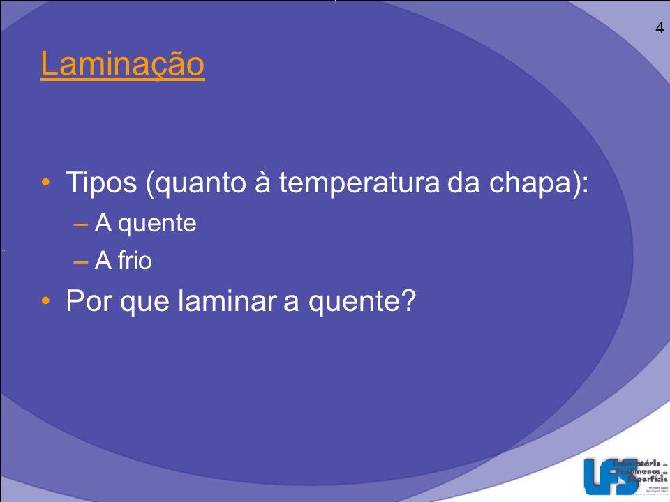 Laminação Tipos (quanto à temperatura da chapa):