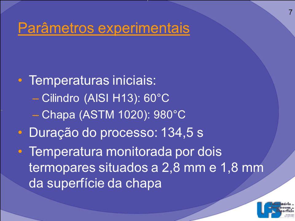 Parâmetros experimentais