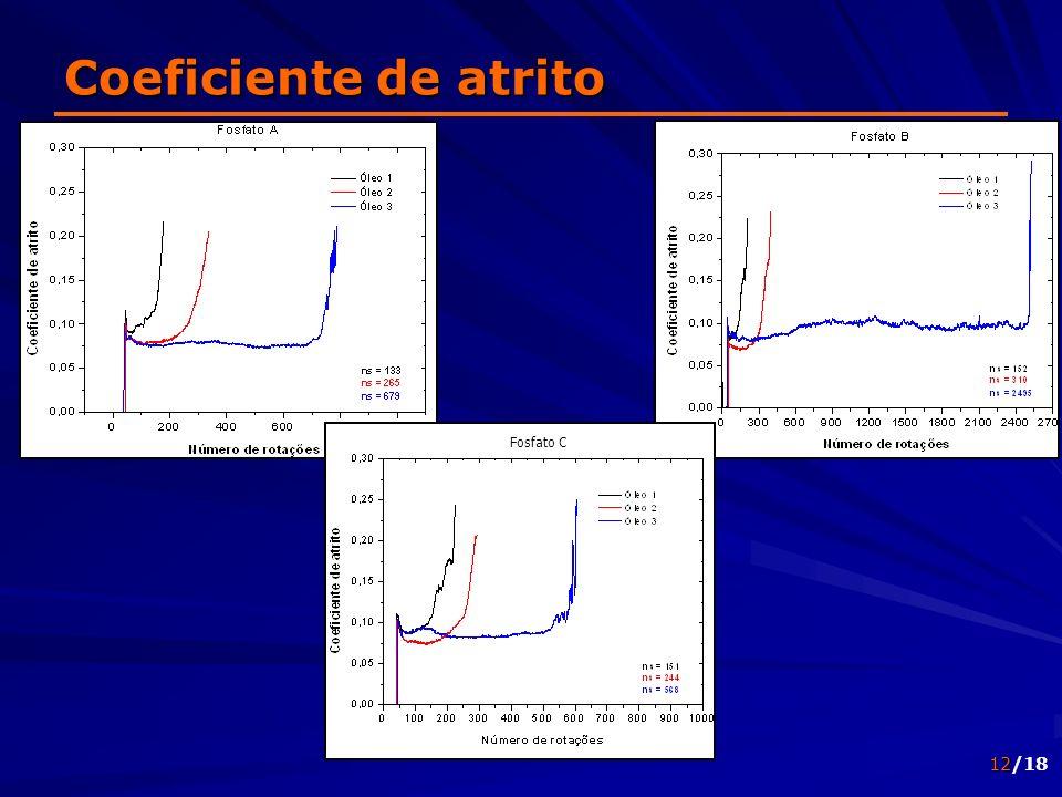 Coeficiente de atrito Fosfato C