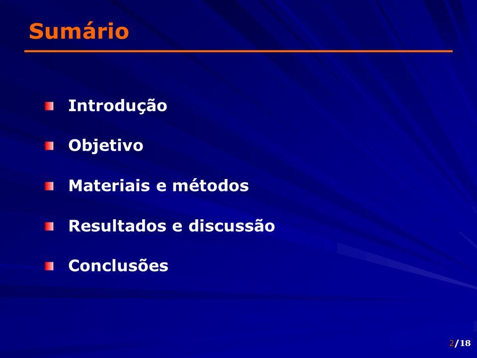 Sumário Introdução Objetivo Materiais e métodos Resultados e discussão