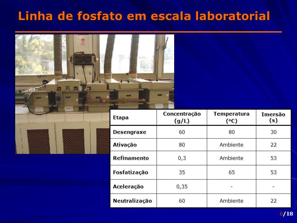 Linha de fosfato em escala laboratorial