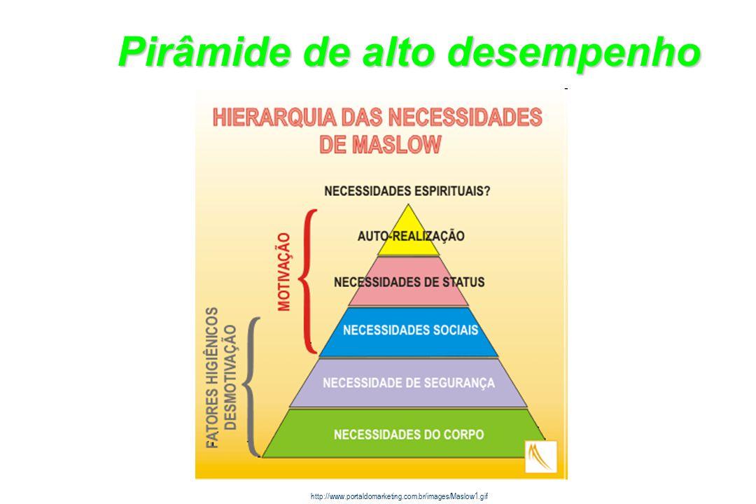 Aparador De Sala Mercado Livre ~ INTRODU u00c7ÃO u00c0 PROPED u00caUTICA ESTOMATOLÓGICA ppt carregar