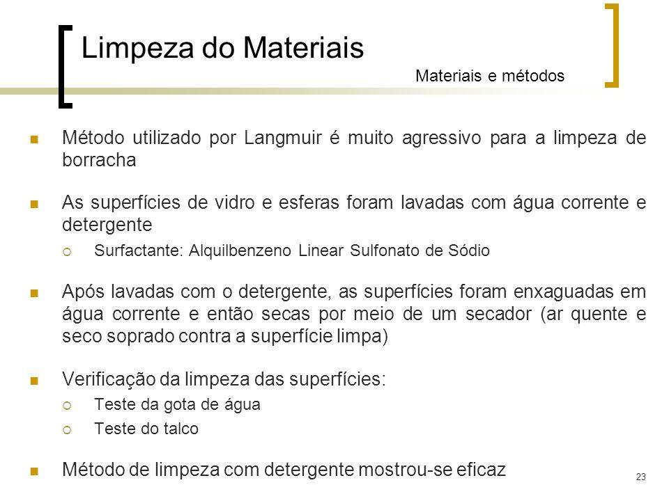 Limpeza do Materiais Materiais e métodos