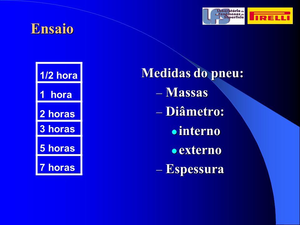 Ensaio Medidas do pneu: Massas Diâmetro: interno externo Espessura