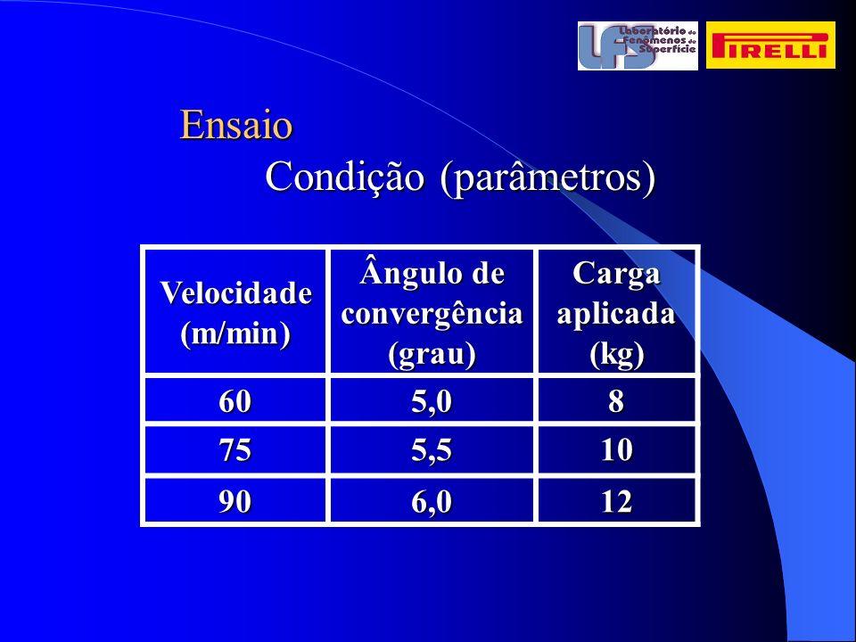 Ângulo de convergência (grau)