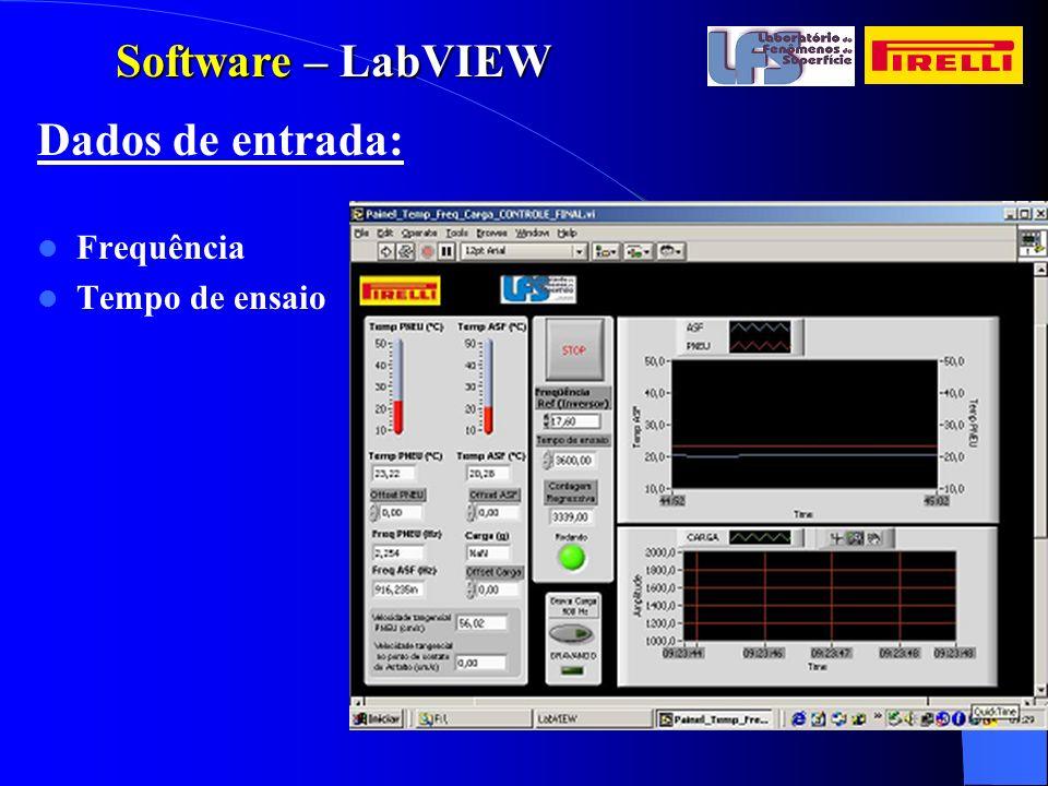 Software – LabVIEW Dados de entrada: Frequência Tempo de ensaio