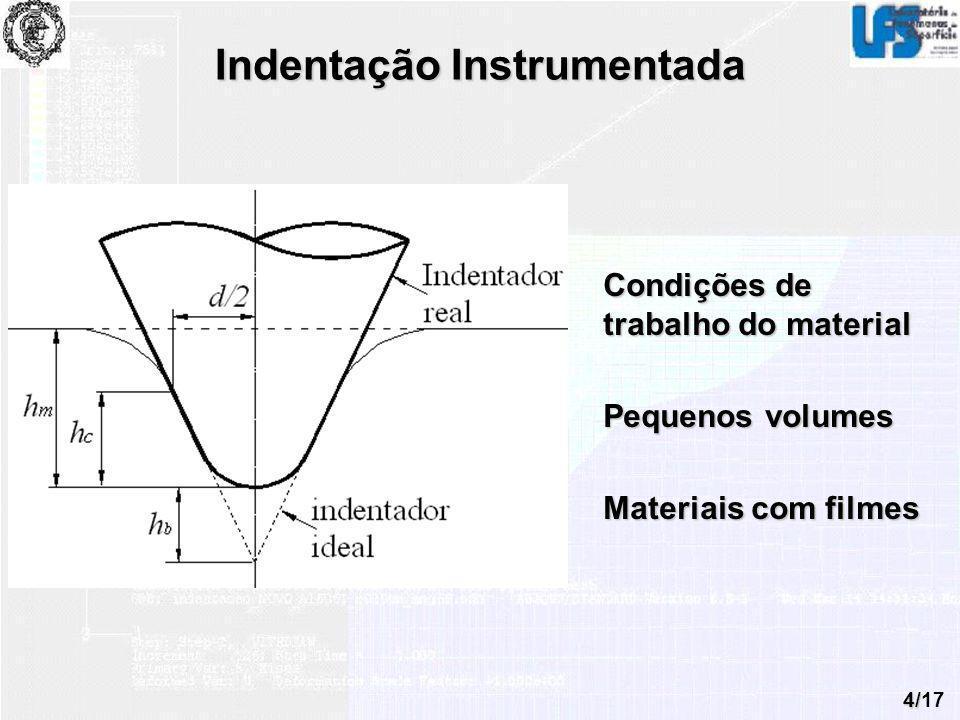 Indentação Instrumentada