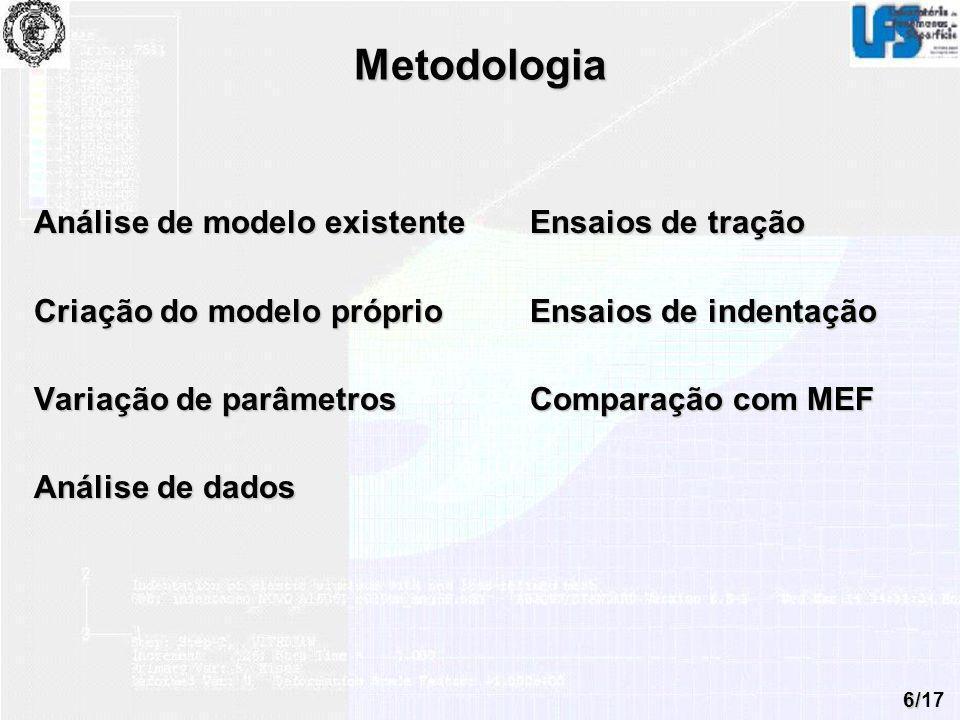 Metodologia Análise de modelo existente Criação do modelo próprio