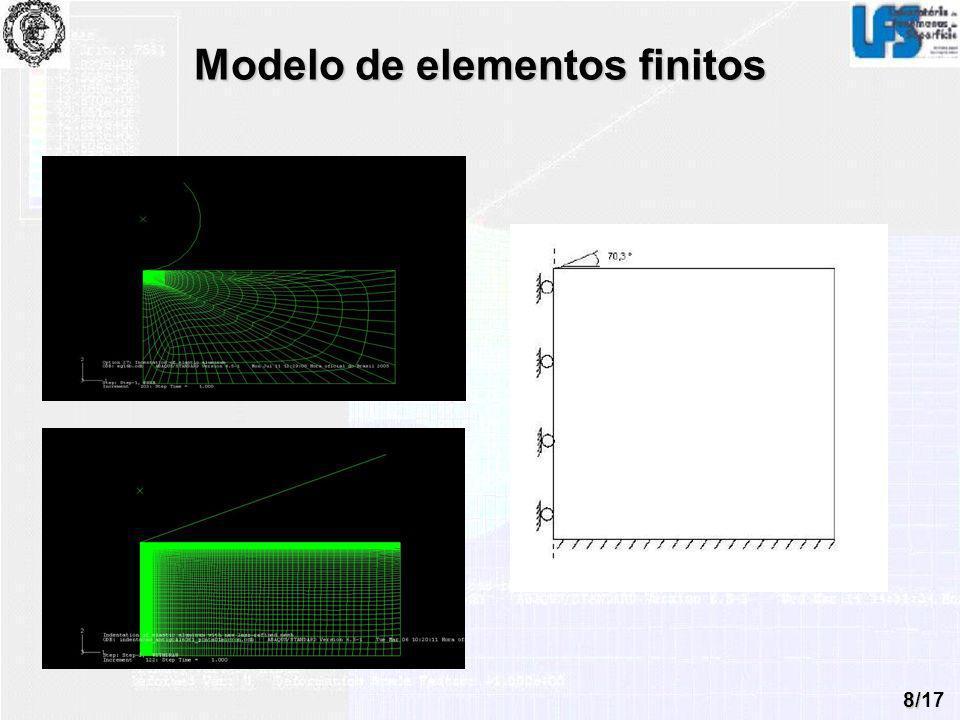 Modelo de elementos finitos
